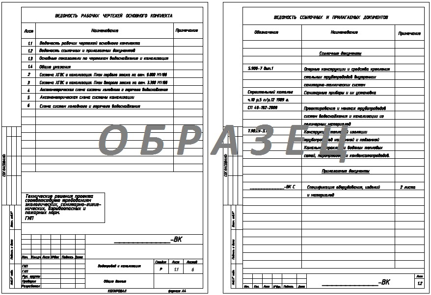 ВК-1.1-Список-нормативной-докуметации