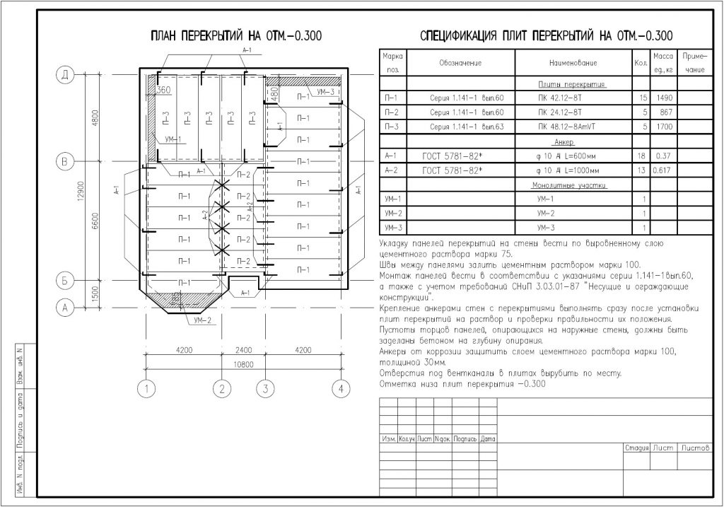 спецификация плит перекрытия таблица