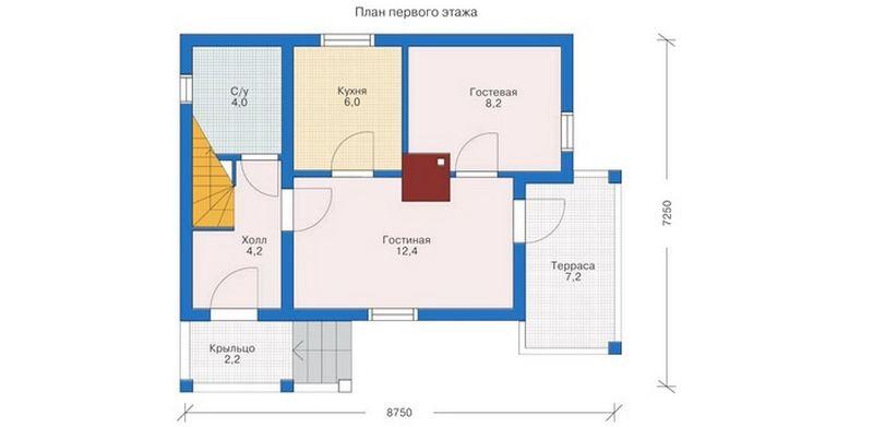 Дачные дома